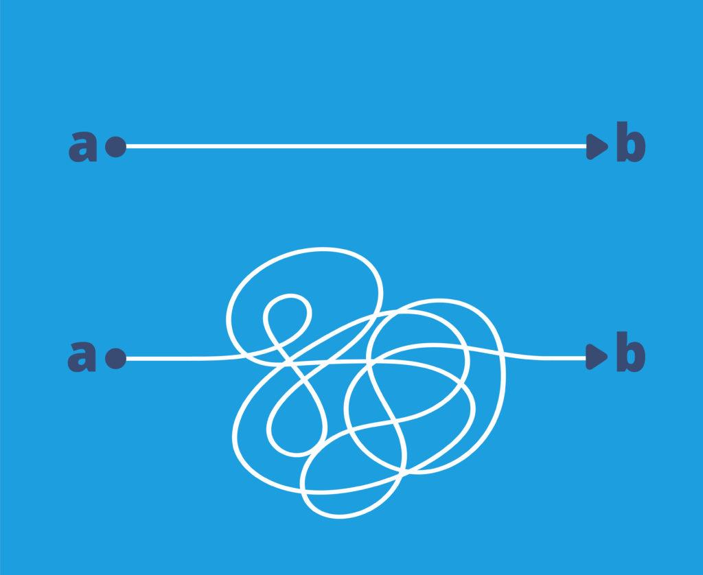 簡単と難しいを表している図